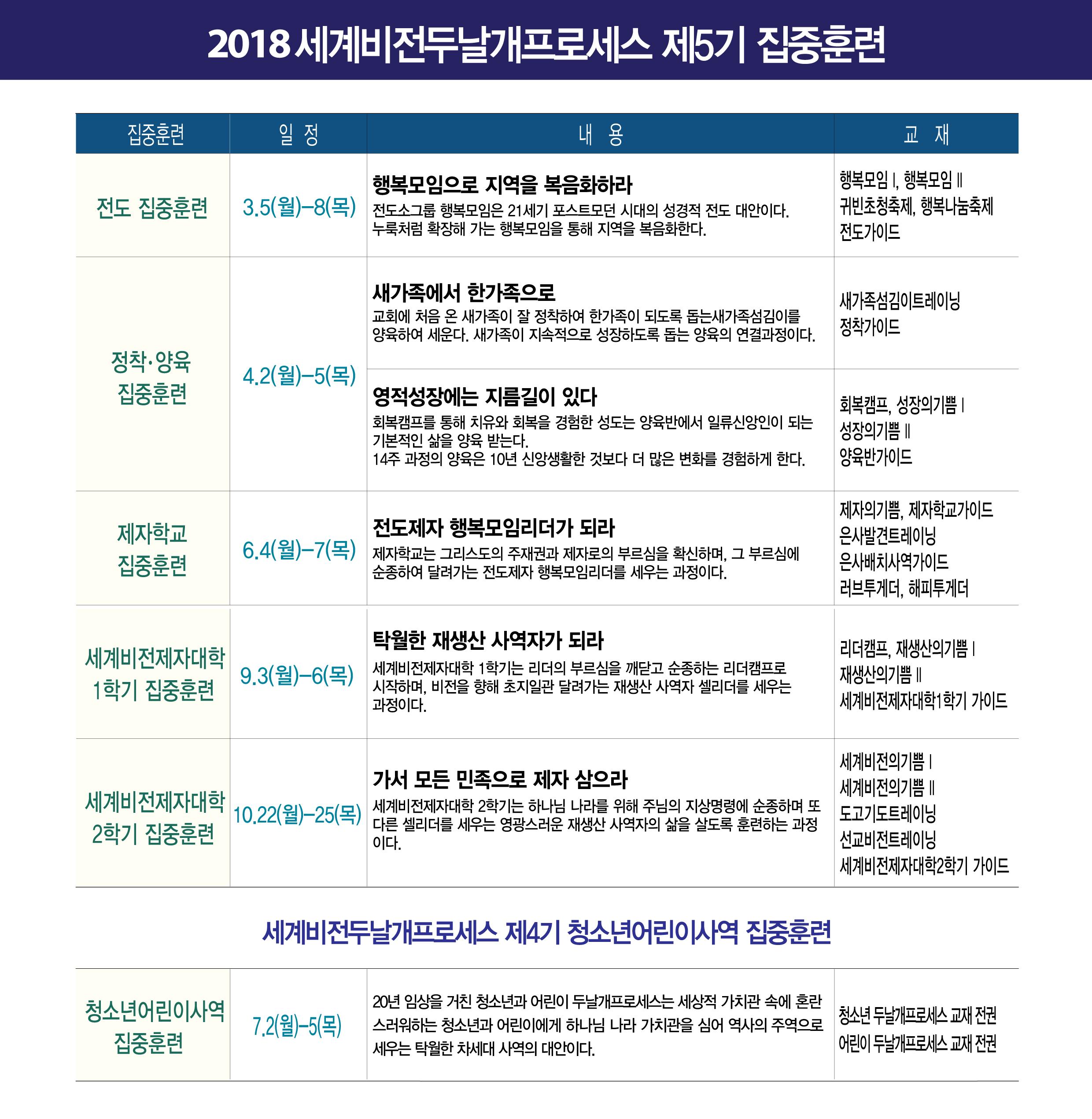 171031-선교회-2018집훈